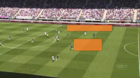 Een lange bal wordt niet weggewerkt. Er zitten grote gaten in de defensie bij de oranje vlakken.