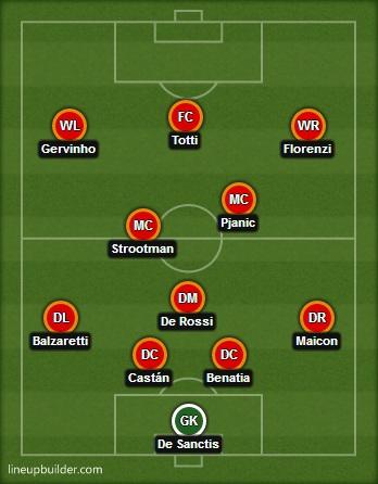 De basiself van AS Roma dit seizoen.