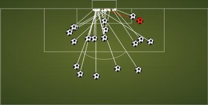 Alle goals van AS Roma dit seizoen. De rode bal verwijst naar een eigen doelpunt in het voordeel van de Romeinen. (via Squawka)