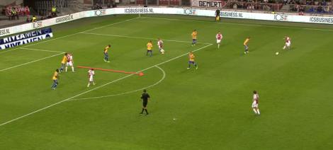 Sigthórsson staat hier in de thuiswedstrijd tegen RKC Waalwijk (0-0) te diep in het strafschopgebied en is niet aanspeelbaar.