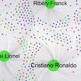 Vier jaar lang werd Cristiano Ronaldo afgetroefd door Lionel Messi, maar gisteravond mocht hij in tranen de FIFA Ballon d'Or 2013 in ontvangst nemen. Hoe kwam deze verkiezing tot stand? 541 personen mochten stemmen: 184 captains en 184 coaches van de nationale elftallen en […]