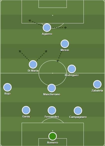 Argentinië voor rust