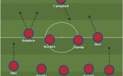 Heel Nederland leeft vol vertrouwen toe naar de kwartfinale van het WK. Tegen Costa Rica – een elftal met spelers van Saprissa, San José en FC Kopenhagen – worden geen noemenswaardige problemen verwacht en er wordt alvast uitgekeken naar een halve finale tegen België...
