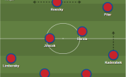 Guus Hiddink begon donderdag ongelukkig aan zijn tweede periode als bondscoach met een 2-0 nederlaag tegen Italië, desalniettemin kan hij vol vertrouwen toewerken naar het eerste kwalificatieduel met Tsjechië. De Oost-Europeanen beschikken namelijk niet meer over het succesteam waar Dick Advocaat nog steeds nachtmerries […]