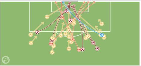 De locaties van de schoten van Vitesse tegen PSV. (via Opta)