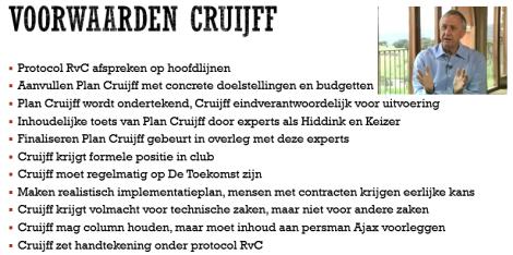 De voorwaarden waaronder Johan Cruijff kon terugkeren bij Ajax op een rijtje.