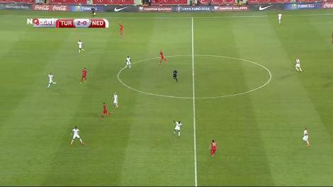 Een typisch Nederlandse veldbezetting. Tussen de verschillende linies zitten tientallen meters ruimte en de volledige breedte van het veld wordt benut. Een natte droom voor tegenstanders.
