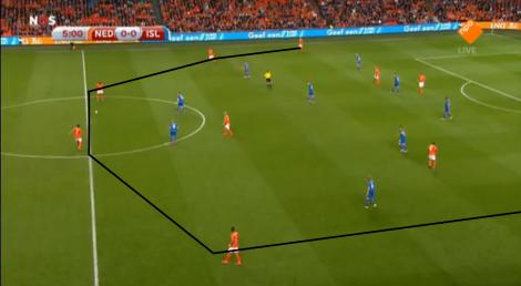 Nederland bouwt op in de 'grote U'. Rechtsbuiten Arjen Robben valt net buiten beeld.
