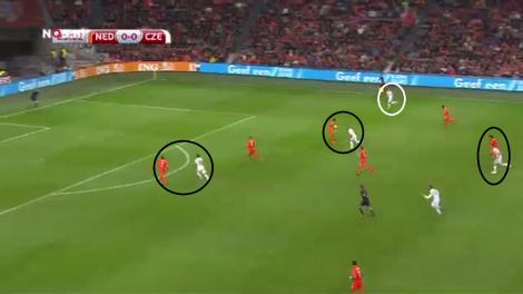 De mandekking van Oranje in beeld voor de eerste goal van Tsjechië. Memphis Depay is de opgekomen Pavel Kaderabek (witte cirkel) kwijt en niemand kan dat meer corrigeren.