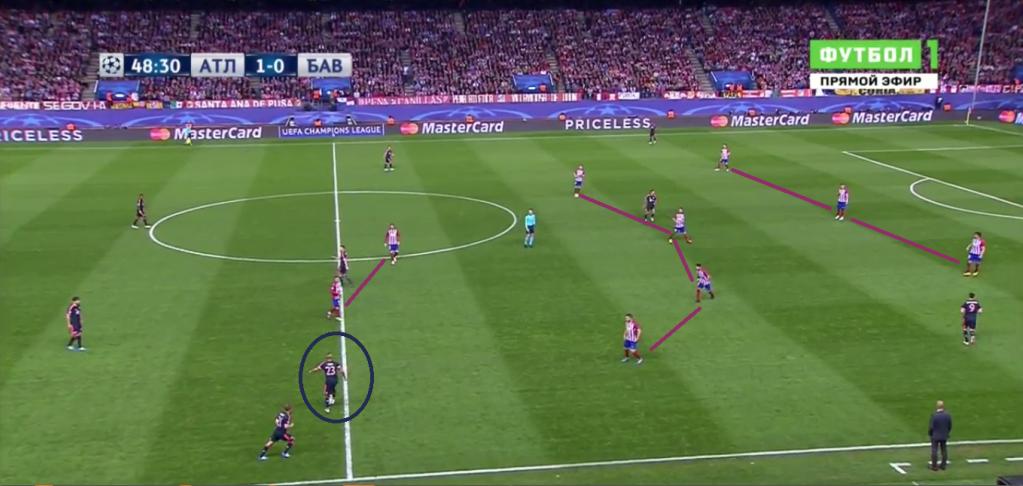Arturo Vidal begint zich in het begin van de tweede helft met de opbouw te bemoeien. Atlético Madrid had daar geen antwoord op. Dinsdag wel?