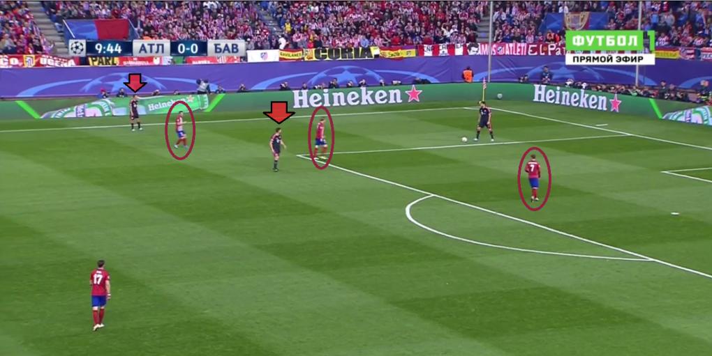 Atlético Madrid sluit Bayern München op in de hoek van het veld. Deze situatie levert uiteindelijk een doelpunt voor Atlético op.