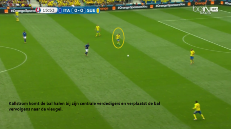 Kim Källstrom is de spelmaker van Zweden. Meestal speelt hij naar de flanken, maar wanneer mogelijk gaat de bal direct naar Zlatan Ibrahimovic.
