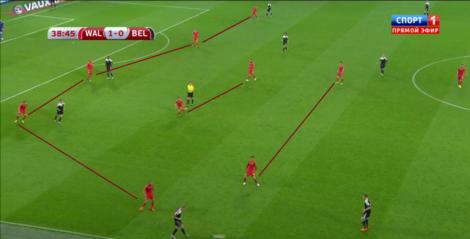 Typisch moment van Wales. De ploeg staat uit balbezit in een 5-2-2-1-formatie en een van de backs schuift door als de bal aan de zijkant is.