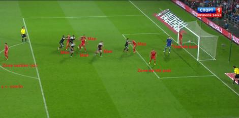 Wales is kwetsbaar bij corners heeft België reeds aangetoond.