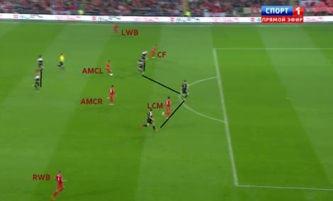 België staat slecht georganiseerd en Wales komt er op de counter met zes man uit.