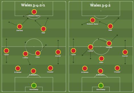 Wales_formatie